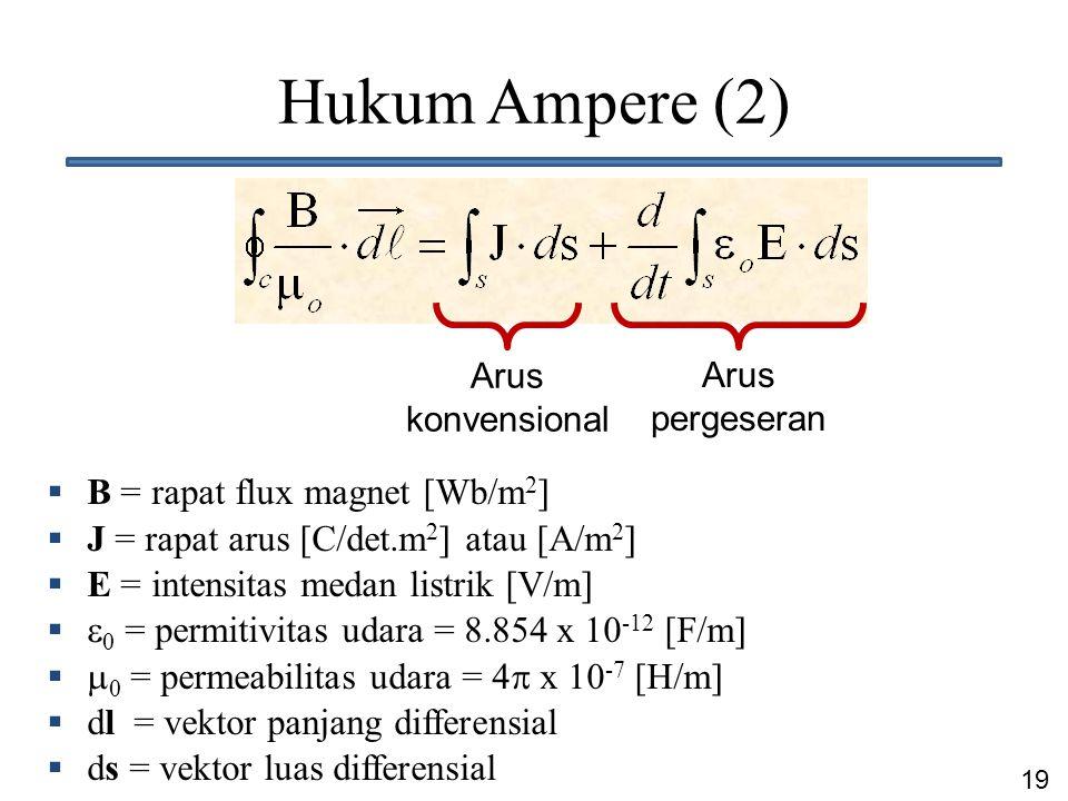 Hukum Ampere (2) B = rapat flux magnet [Wb/m2]